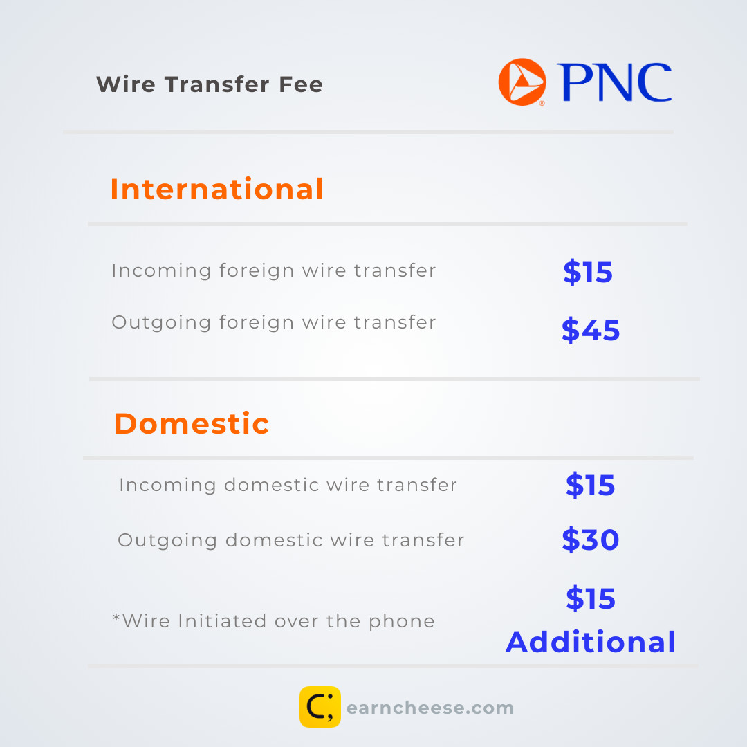 PNC Wire Transfer